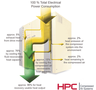 HPC-Heat-Recovery-Diagram319x300